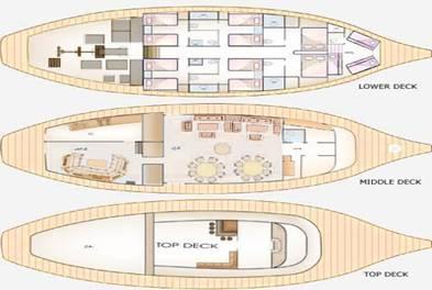 Manthiri Luxury Liveaboard Maldives Maldives Cruise Vessel